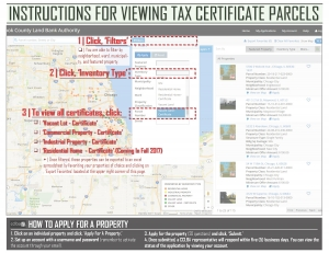 CCLBA Instructions - Viewing & Applying For Property